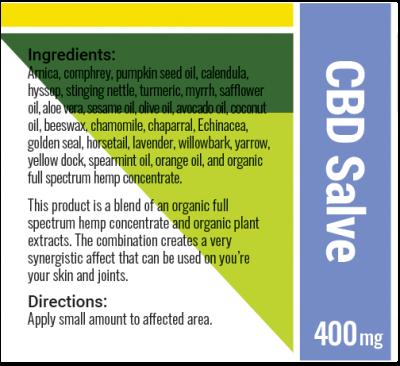 cbd salve label